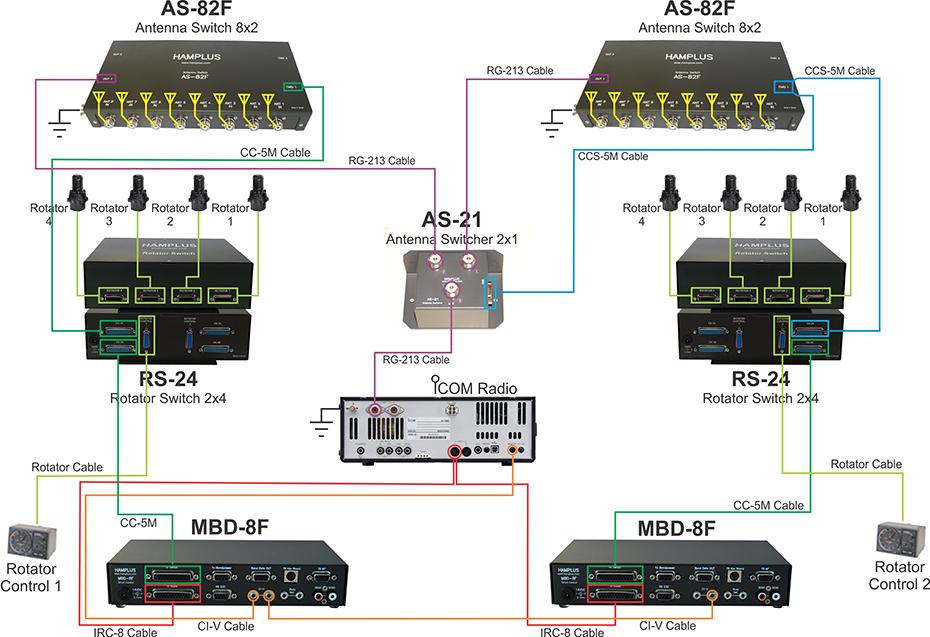 Radio S Antenna Rotor Wiring Diagram  Italia Wiring-diagram